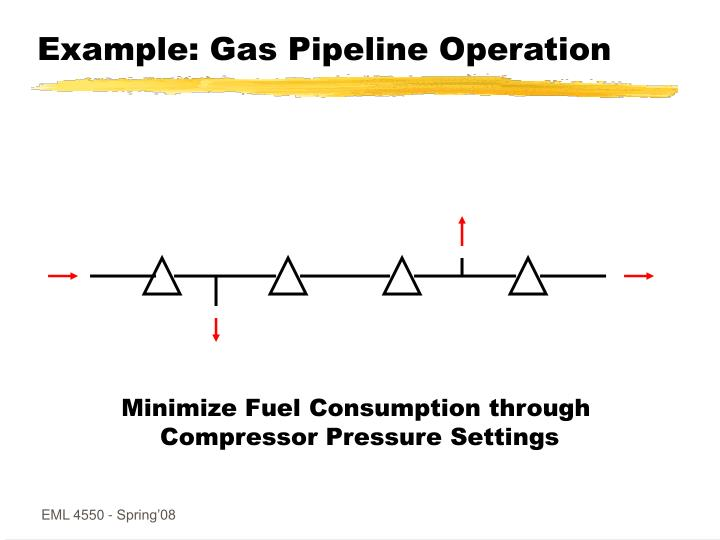 Example: Gas Pipeline Operation