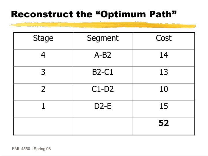 """Reconstruct the """"Optimum Path"""""""