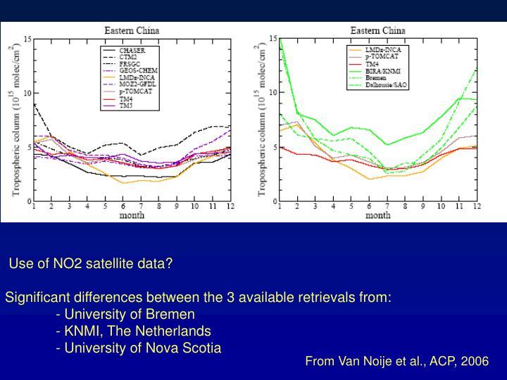 Use of NO2 satellite data?