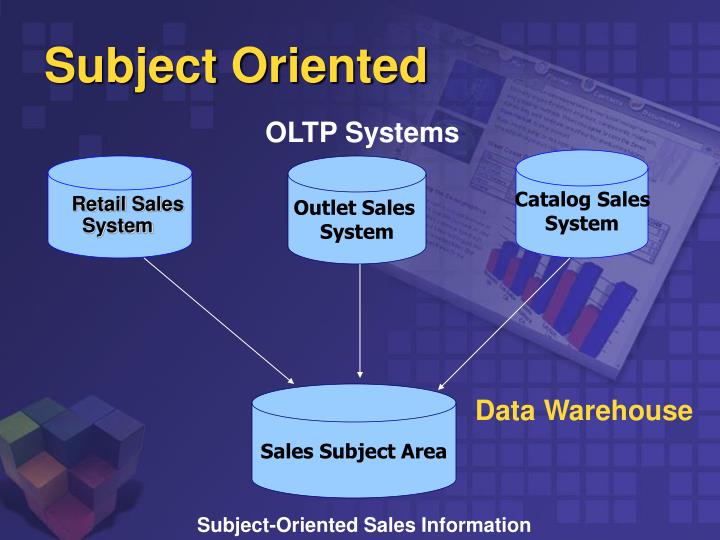 OLTP Systems