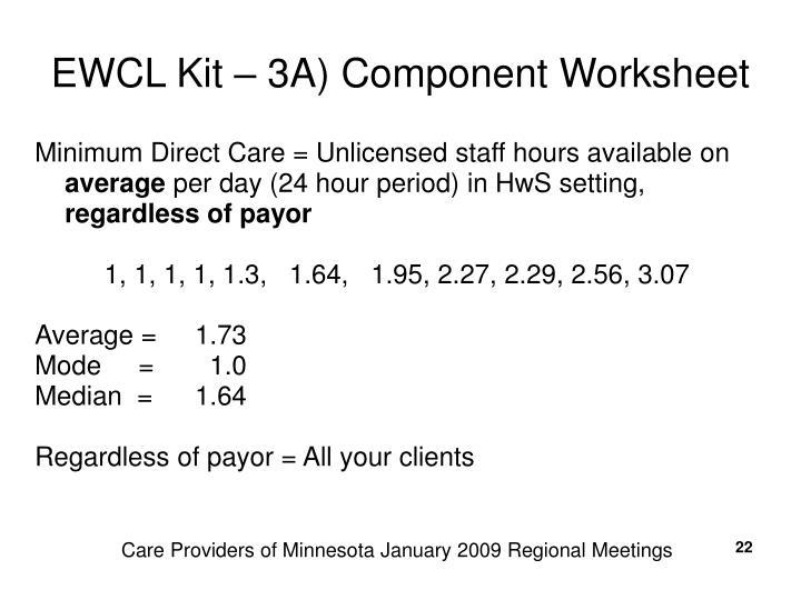 EWCL Kit – 3A) Component Worksheet