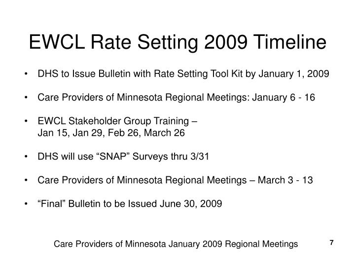 EWCL Rate Setting 2009 Timeline