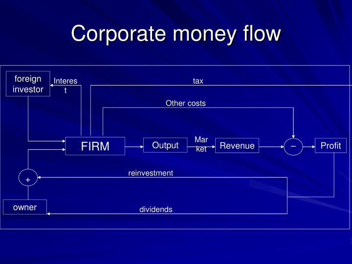 Corporate money flow