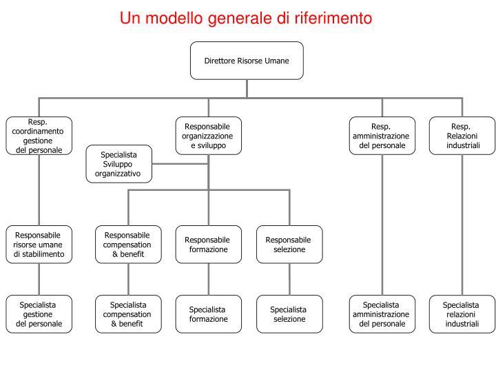 Un modello generale di riferimento