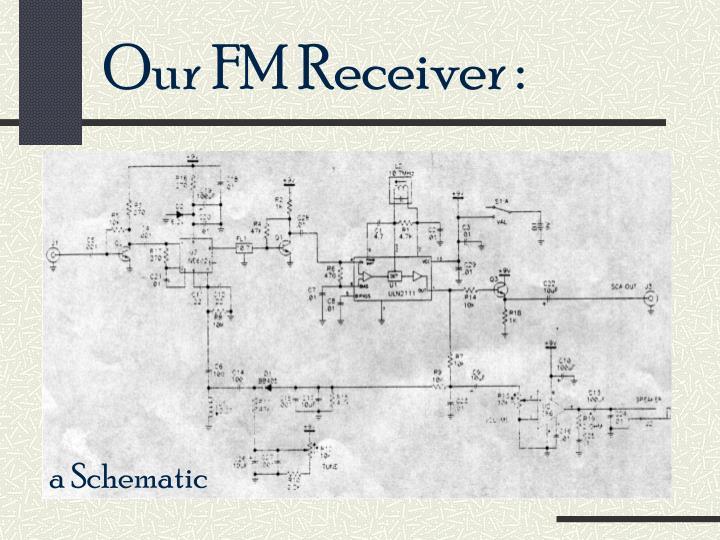 Our FM Receiver :