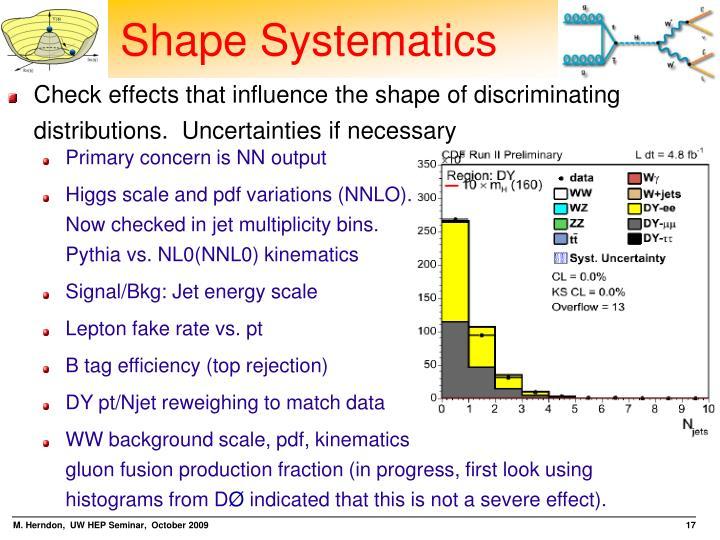 Shape Systematics