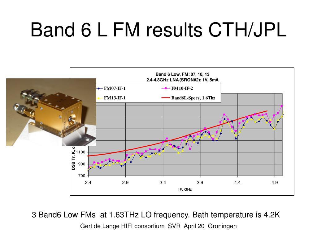 PPT - Signal Chain sub unit performance Gert de Lange SVR April 20