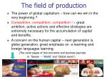 the field of production