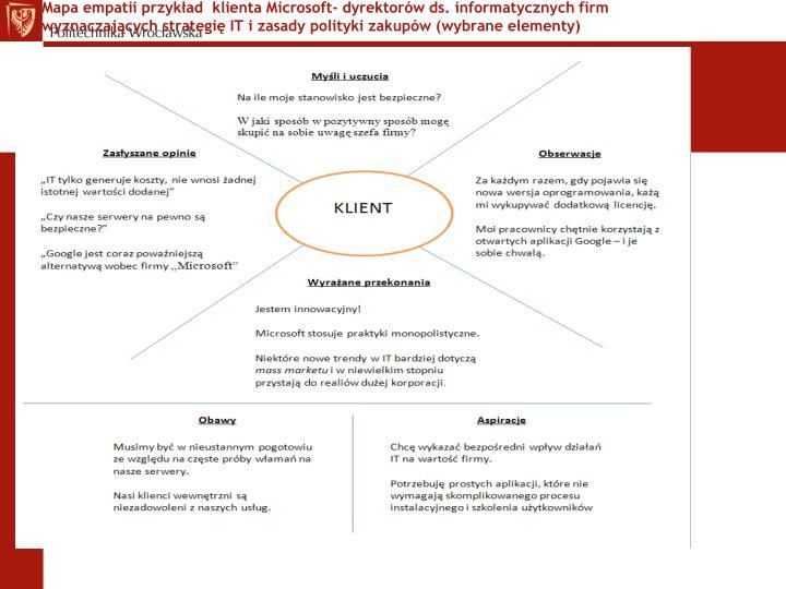 Mapa empatii przykład  klienta Microsoft- dyrektorów ds. informatycznych firm wyznaczających strategię IT i zasady polityki zakupów (