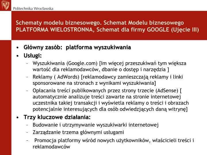 Schematy modelu biznesowego. Schemat Modelu biznesowego PLATFORMA WIELOSTRONNA, Schemat dla firmy GOOGLE (Ujęcie III)