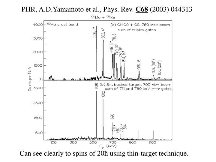PHR, A.D.Yamamoto et al., Phys. Rev.