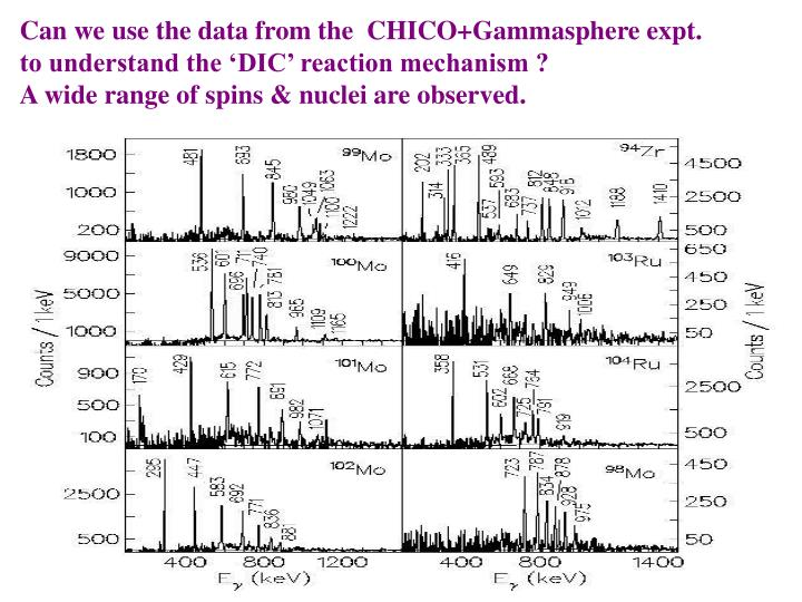 Can we use the data from the  CHICO+Gammasphere expt.