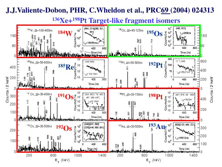 J.J.Valiente-Dobon, PHR, C.Wheldon et al., PRC