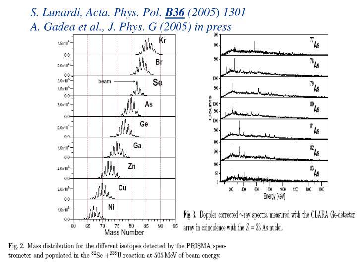 S. Lunardi, Acta. Phys. Pol.