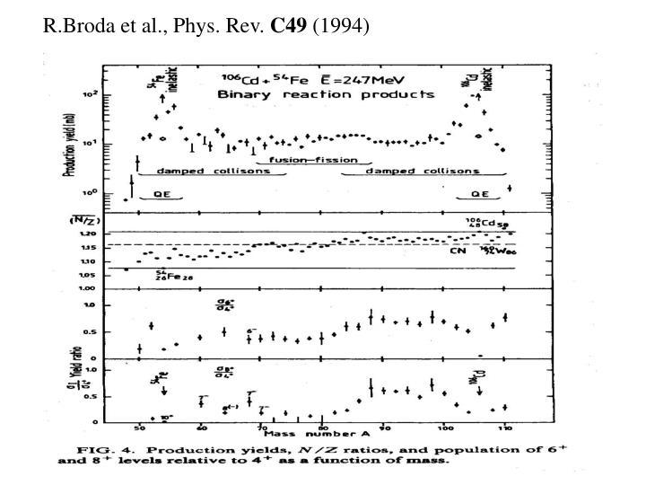R.Broda et al., Phys. Rev.