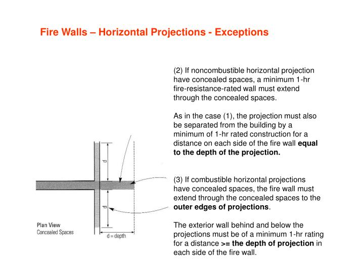 2 If Noncombustible Horizontal Projection Have Concealed Spaces A Minimum 1 Hr Fire Resistance Rated Wall Must Extend Through The