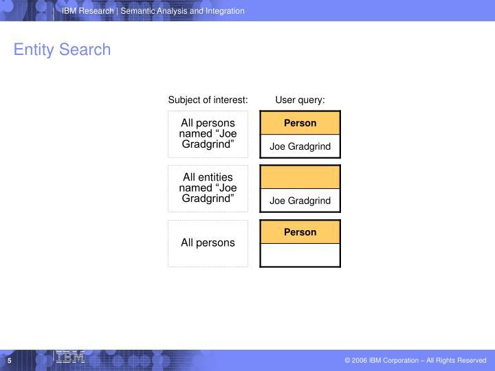 Entity Search
