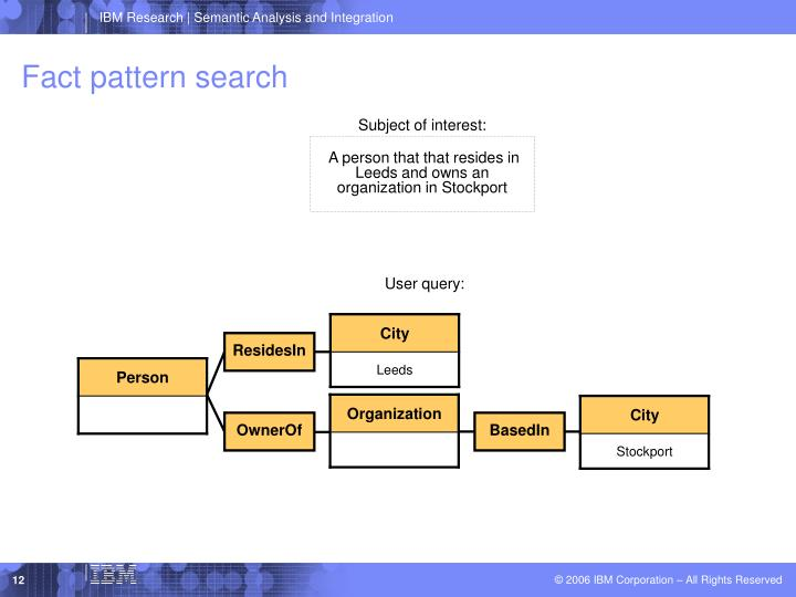 Fact pattern search