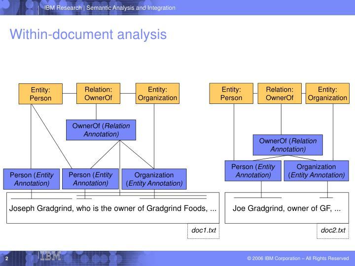 Within document analysis
