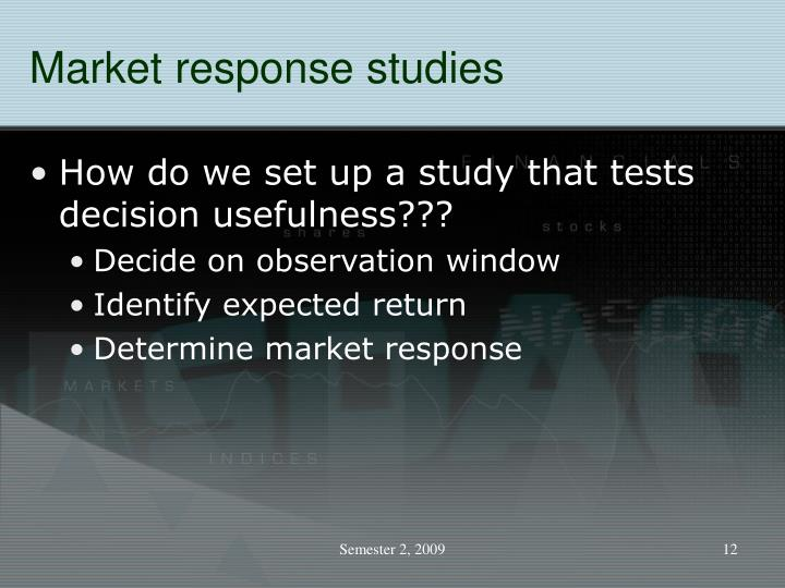 Market response studies