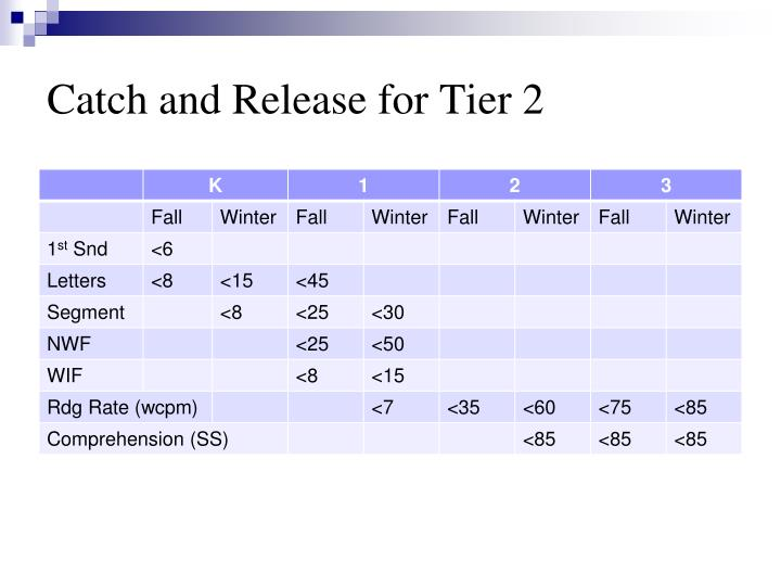 Catch and Release for Tier 2