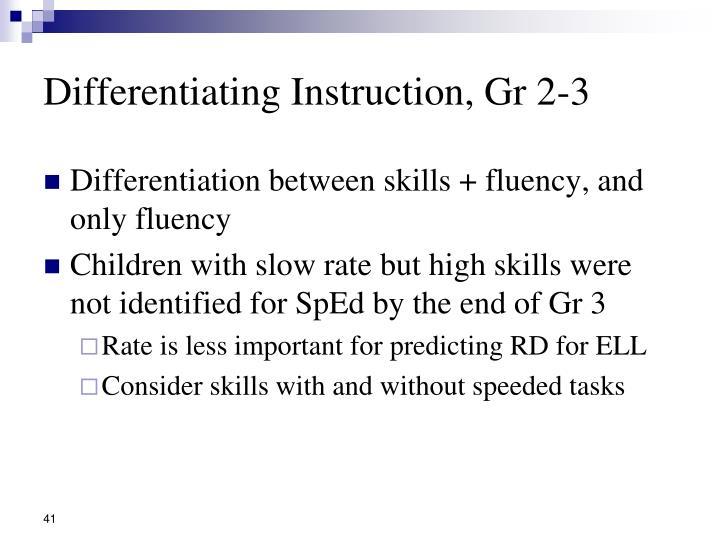 Differentiating Instruction, Gr 2-3