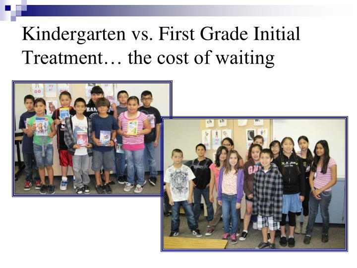 Kindergarten vs. First Grade Initial Treatment… the cost of waiting