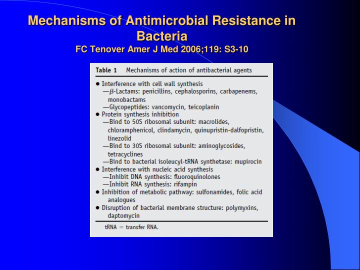 antibacterial agents inhibit the yield of Antibacterial activity of allicin is the apparent inability of mostbacteriatodevelopresistancetoitbecausethemode of action is completely different from that of other.