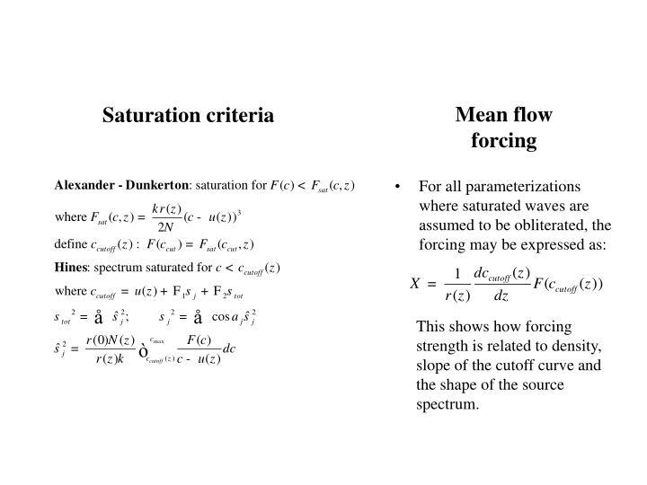 Saturation criteria