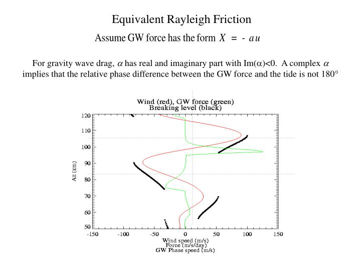 Equivalent Rayleigh Friction