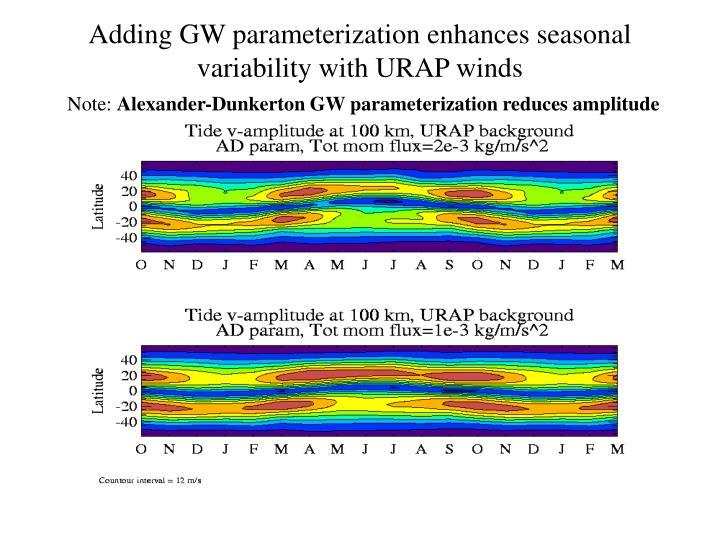 Adding GW parameterization enhances seasonal variability with URAP winds