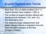 engine displacement trends