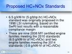proposed hc nox standards1