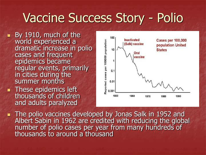 By 1910, much of the world experienced a dramatic increase in polio cases and frequent epidemics became regular events, primarily in cities during the summer months