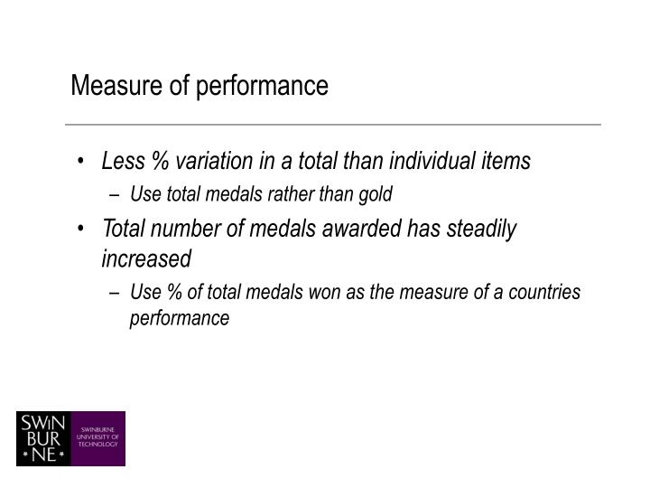 Measure of performance