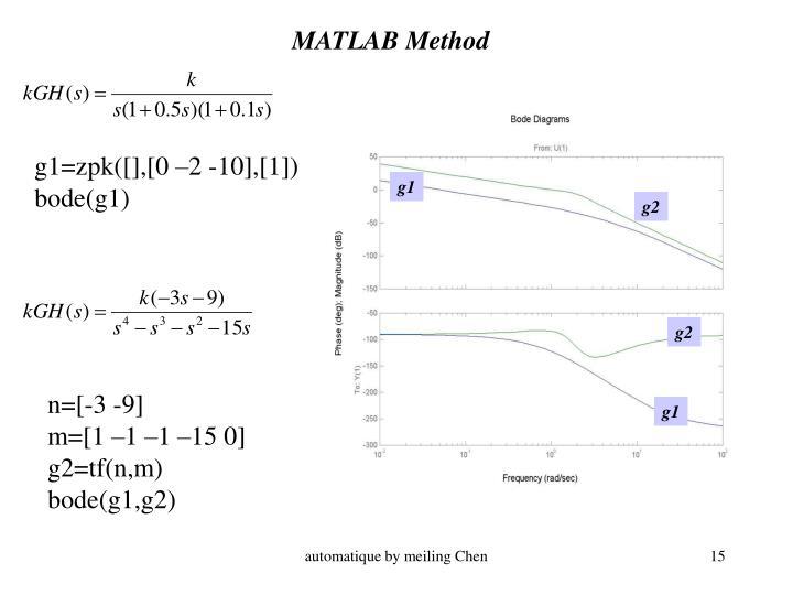 MATLAB Method
