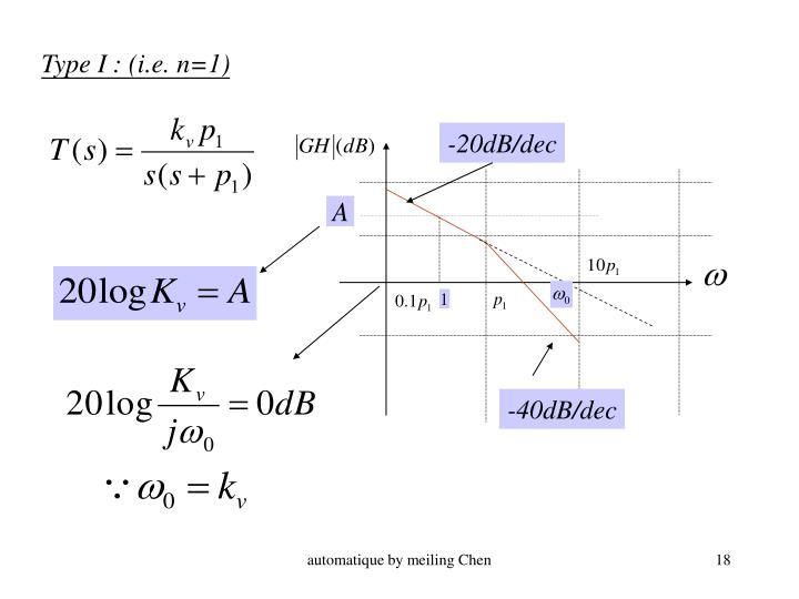 Type I : (i.e. n=1)
