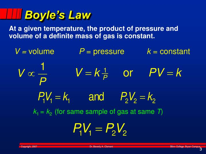 Boyle s law