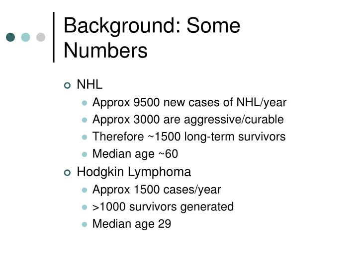 Background: Some Numbers