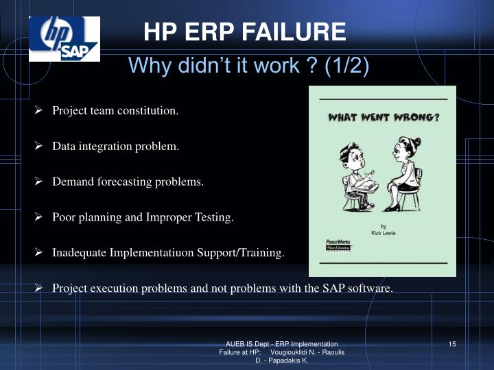 nike erp failure The failure of avon's $125 million implementation of sap software is the avon's failed sap implementation reflects rise of usability by steve.