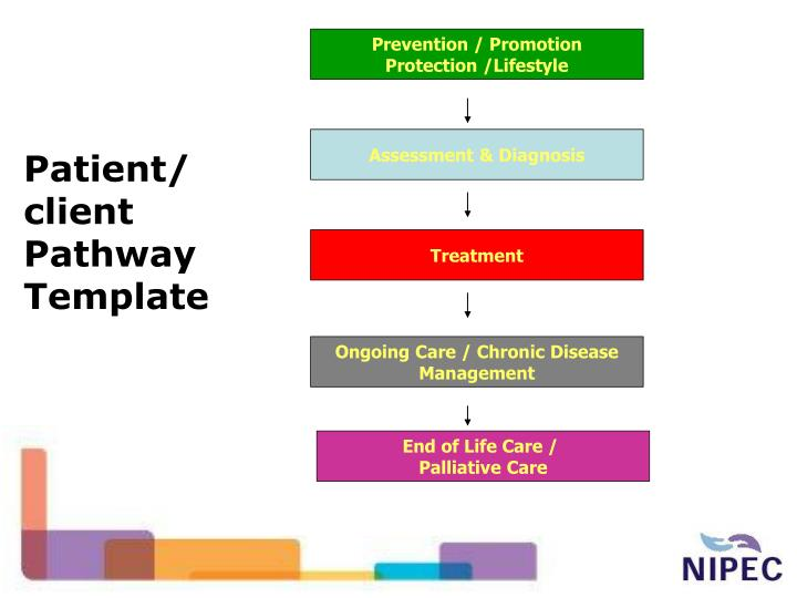 nursing prevention and promotion with interest Evidence-based nursing practice for health promotion in adults with hypertension:  and prevention,2006)  to nursing care evidence-based nursing practice.