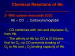 chemical reactions of hb3