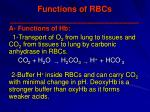functions of rbcs