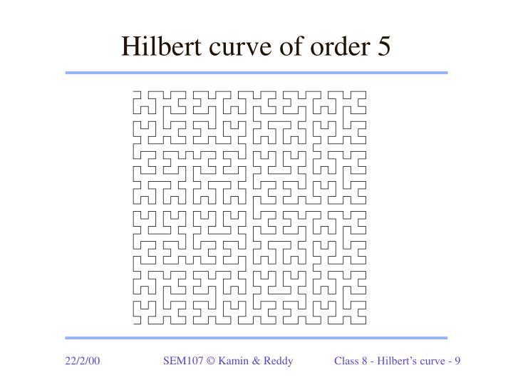 Hilbert curve of order 5