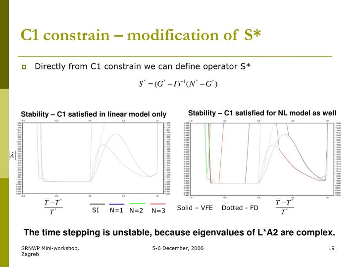 Stability – C1 satisfied for NL model as well