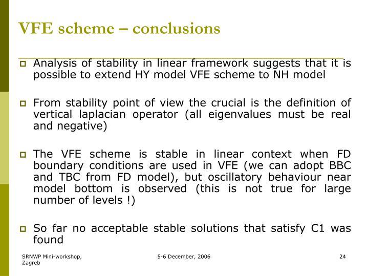 VFE scheme – conclusions