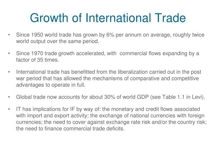 Growth of International Trade