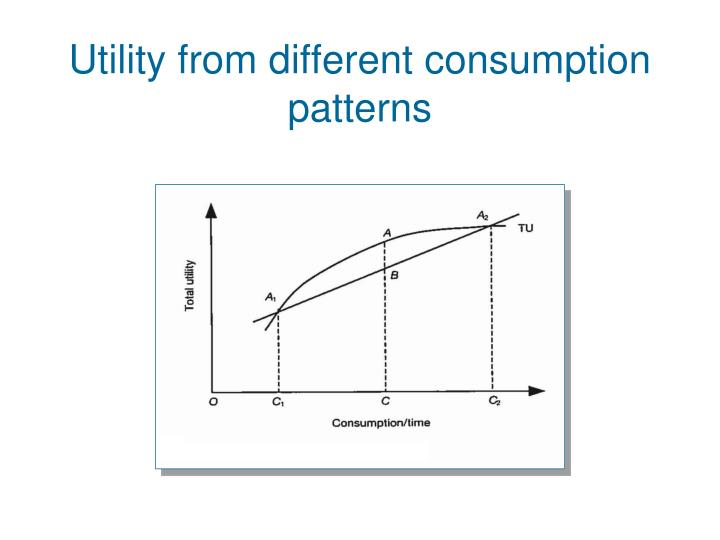 Utility from different consumption patterns