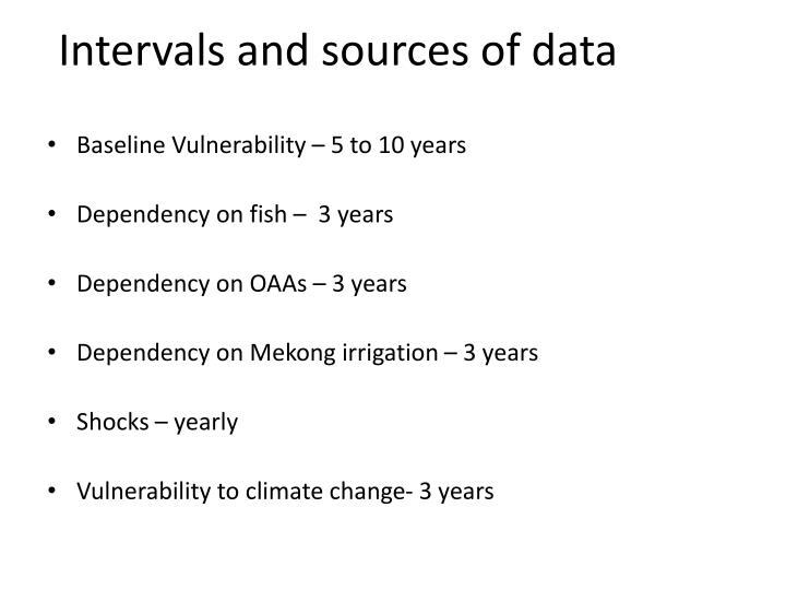 Intervals and sources of data