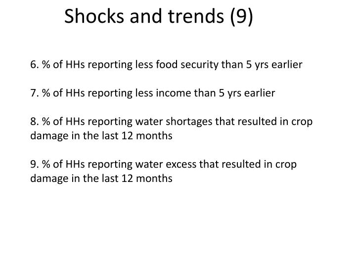 Shocks and trends (9)